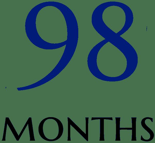 98 Months